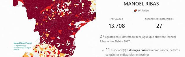 Retrospectiva 2019: Quase 30 tipos de agrotóxicos foram detectados na água que abastece a cidade de Manoel Ribas