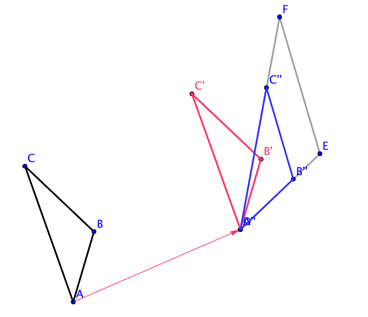 Which Diagram Can Be Used To Prove Abc Dec Using