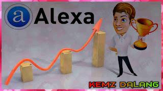 Cara Meningkatkan Peringkat Alexa