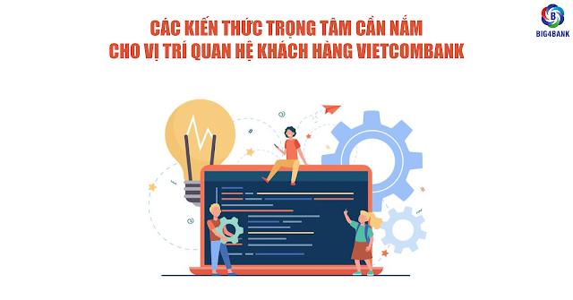 Các Kiến Thức Trọng Tâm Cần Nắm Cho Vị Trí Quan Hệ Khách Hàng Vietcombank