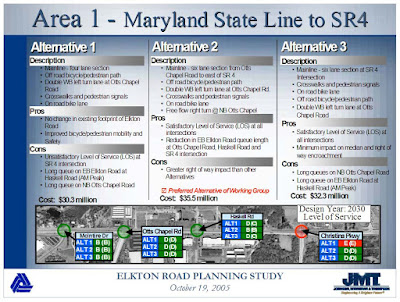 http://deldot.gov/information/projects/CompletedProjects/elkton_road/pdfs/boards_workshop_10_19_05.pdf#search=Elkton%20Road%202005