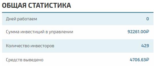 world-pamm.com отзывы