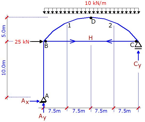analysis of arch frame structure with tie element a solved example rh structville com Brick Arch with Keystone arch bending moment diagram