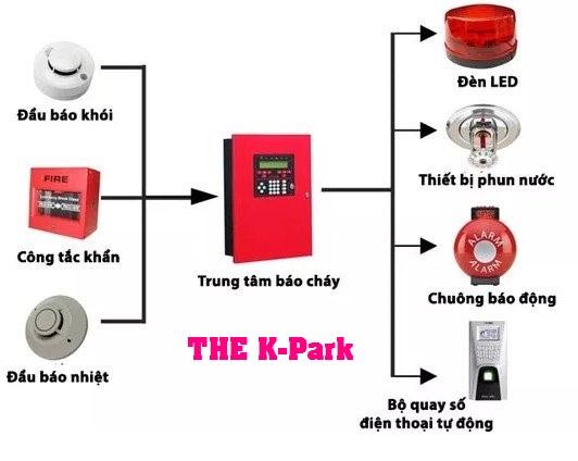 Hệ thống báo cháy tại The K-Park