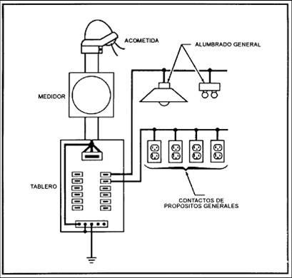DISEÑO DE ILUMINACION: Instalaciones Eléctricas.
