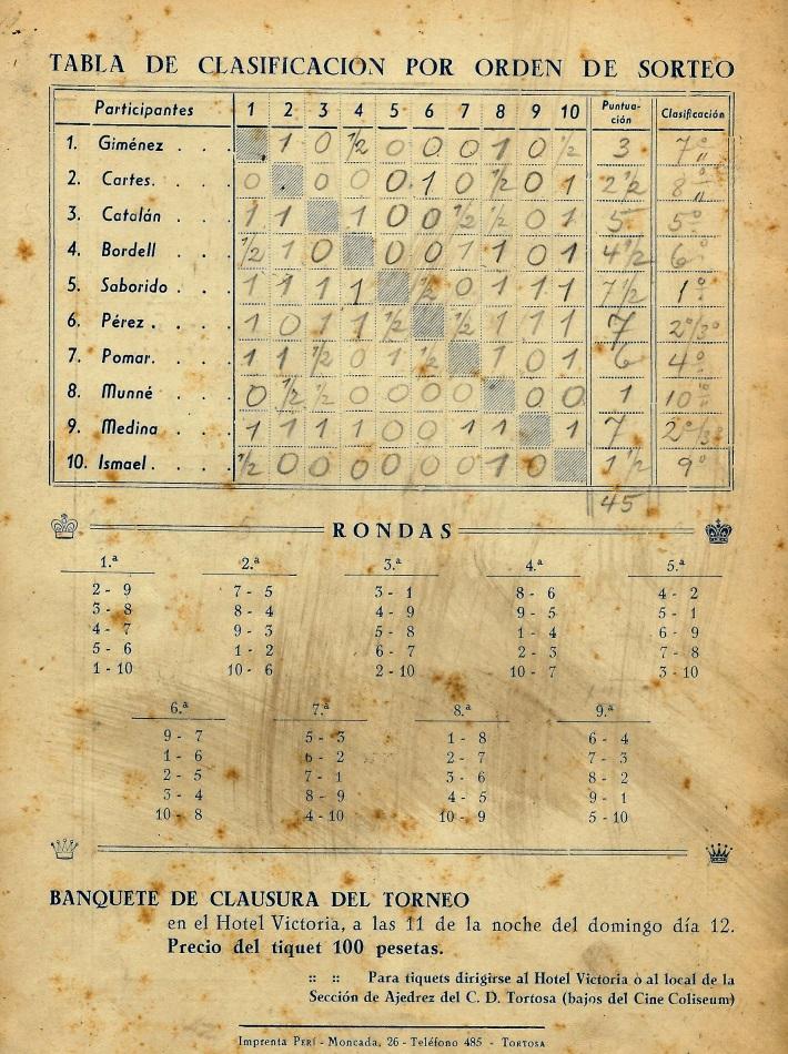Página 18 del Boletín del I Torneo Nacional de Ajedrez de Tortosa 1948