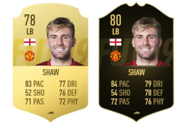 FIFA 20: Prediksi Rating Pemain Manchester United Musim 2019/2020