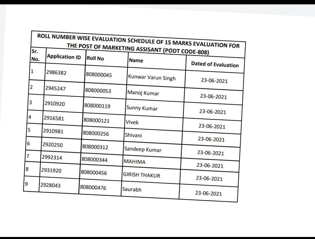 Roll No. Wise Evaluation Schedule For the Post of marketing assistant(post code:- 808):- HPSSC Hamirpur