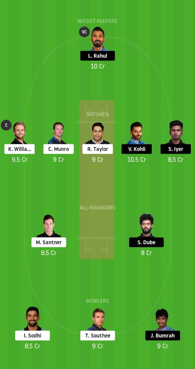 NZ vs IND Dream11 Match Prediction | 2nd T20I | Playing11, Team News, Dream11 Prediction Team Key Players