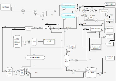 process flow sheets: natural gas processing with flow chart hydroelectric power plant diagram gas processing plant diagram #12