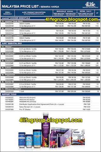 foto Senarai Harga 4Life Malaysia (3)