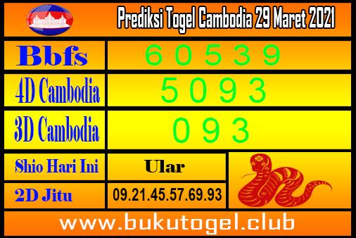 Prediksi Kamboja 29 Maret 2021