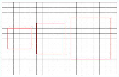 Buatlah beberapa kemungkinan gambar persegi yang mempunyai luas 36 cm2