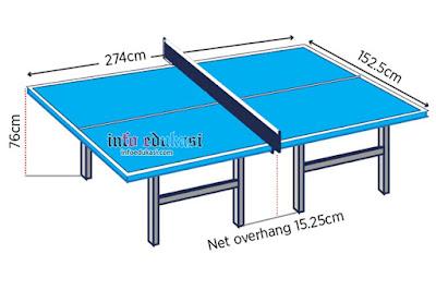 Gambar Lapangan Tenis Meja Beserta Ukurannya