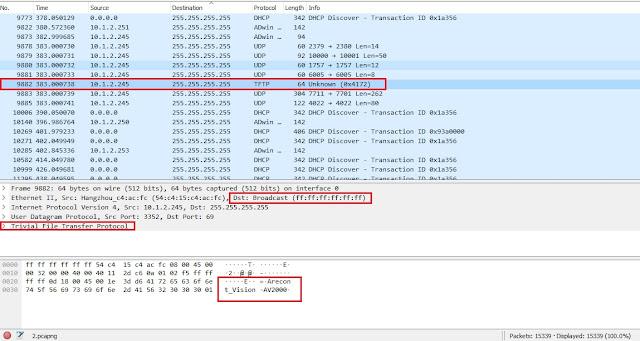 Solved: Fimware Upgrade for Aruba 2930F Switch - Airheads ...