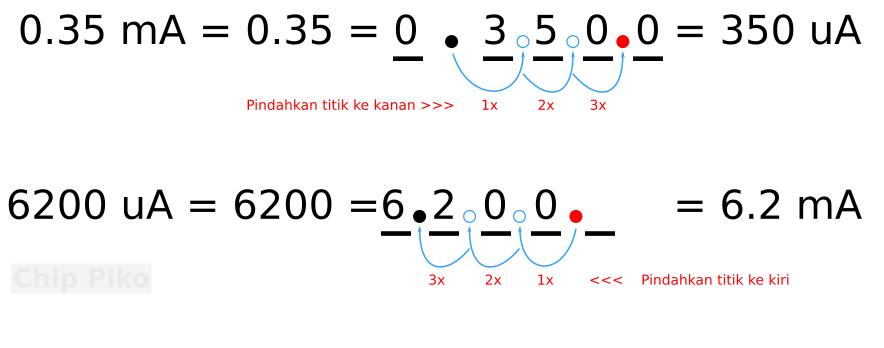 Cara Konversi Arus Listrik dan kalkulator Arus Listrik Tabel Metric Prefix Table Kalkulator Konversi Arus Listrik Electric Current Converter Calculator