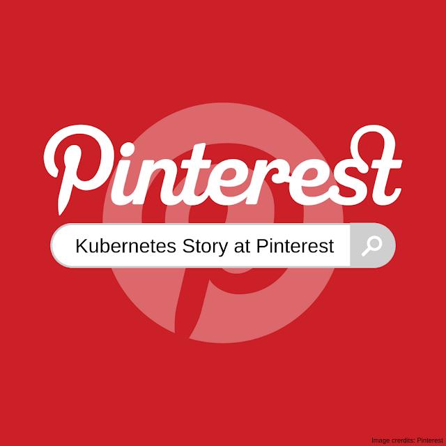 How Pinterest use Kubernetes?