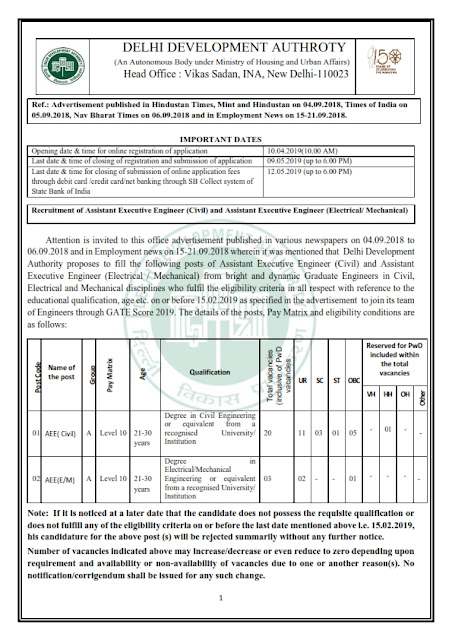 Recruitment of Assistant Executive Engineer(Civil) and Assistant Executive Engineer(Electrical/Mechanical) Posts in Delhi Development Authority