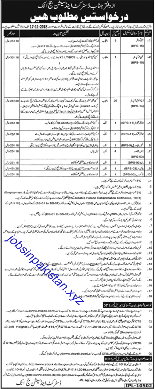 Advertisement for District and Session Court Attock Jobs 2018