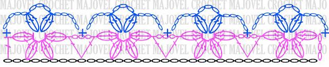 vuelta 2 y 3 - copiaCrochet Imagen Lindo bolero a crochet y ganchillo muy fácil y sencillo por Majovel Crochet.