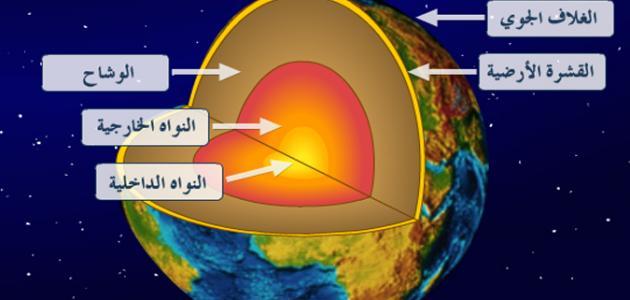 تركيب الكرة الأرضية