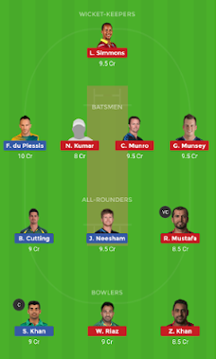 ERO vs BRW dream 11 team | BRW vs ERO