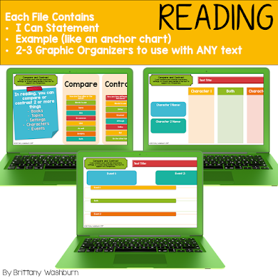 If you're sick of cleaning up after doing interactive notebook pages (paper scraps, glue sticks, missing pieces, etc.) then you are going to love these DIGITAL ELA reading and language activities for your 5th grade students.