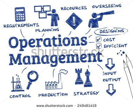 Best Career Opportunities in Operations Management