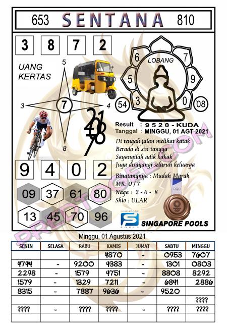Syair Sentana Singapura Minggu 01-Agt-2021
