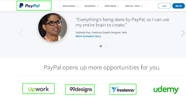 Paypal for Indian Freelancers.