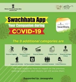 Swachhata-App