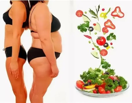 Holistic Approach to Fast & Healthy Weight Loss