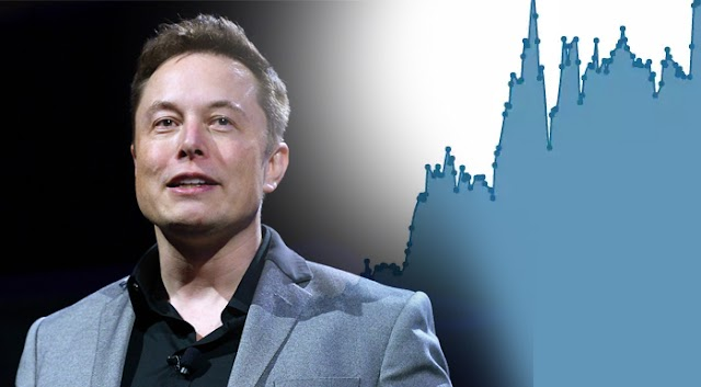 Elon Musk become the second richest man in the world, surpassing Bill Gates