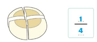 1 per 4 bagian kue kah yang didapatkan setiap teman www.simplenews.me