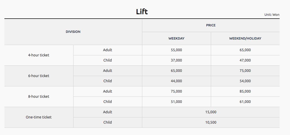 harga tiket ski lift elysian ski resort