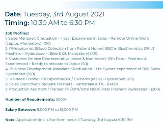 Free Online Job Drive For 12th Pass/ITI/ Diploma/ Graduates Candidates    Interview On 3rd August 2021   Apply Now