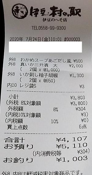 伊豆・村の駅 伊豆のへそ店 2020/7/24 のレシート