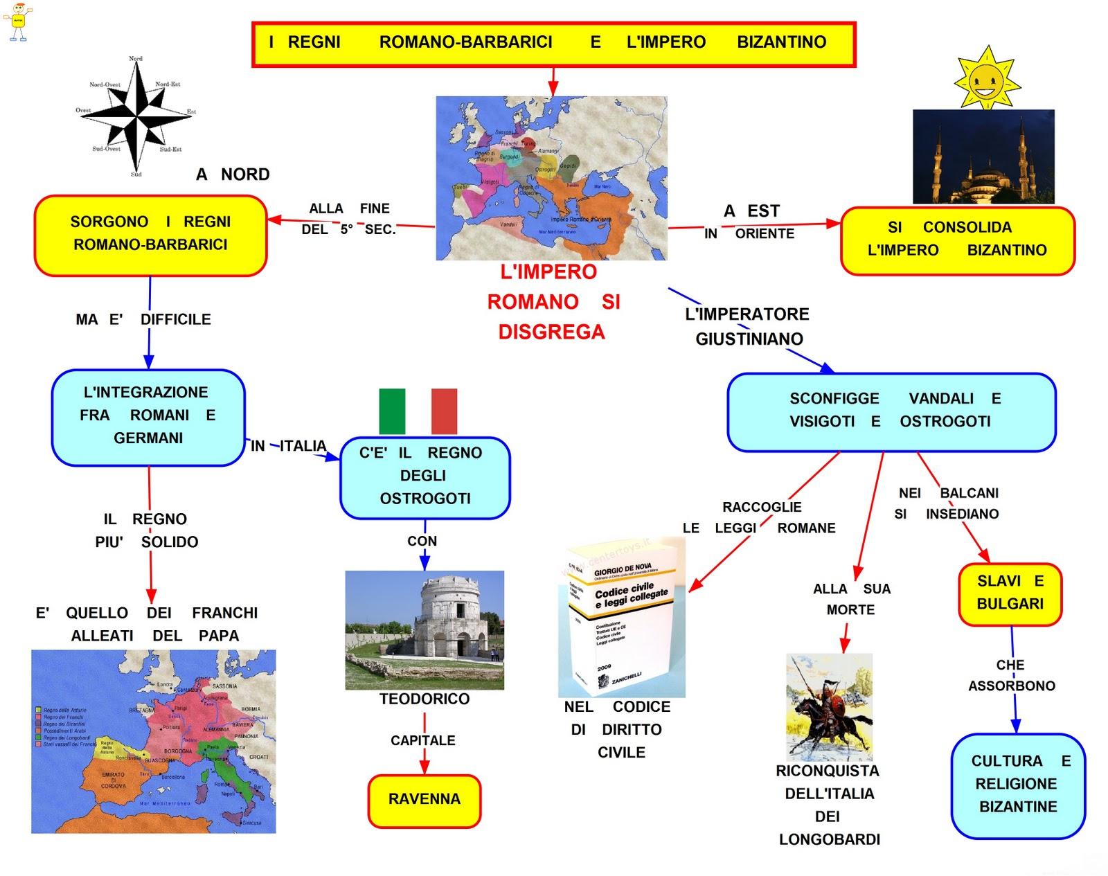 Eccezionale Mappa concettuale: Regni romano barbarici MA91