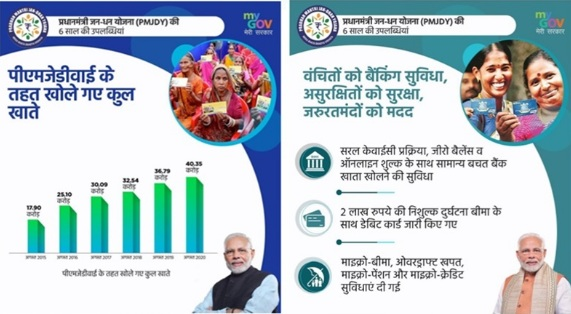 PM-Jan-Dhan-Yojana