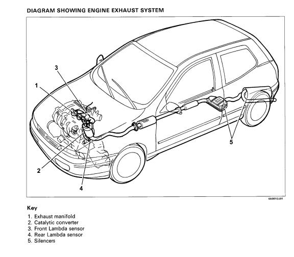 Free Automotive Manuals: FIAT BRAVOBRAVA SERVICE MANUAL