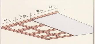 5 Ukuran Rangka Plafon Gypsum yang Ideal, Kita Ulas Yuk!