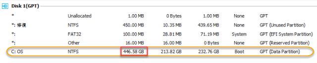 GPT 480GB 合併後