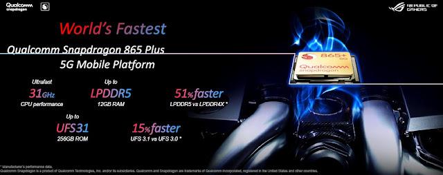 Powerful Qualcomm Snapdragon 865 Plus