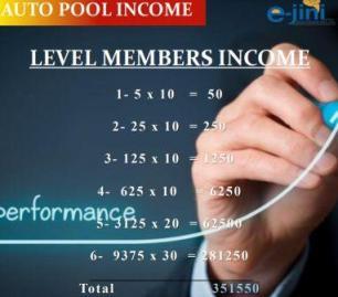 EJINI Auto Pool Income