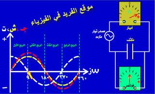 دائرة مكثف متصل بمصدر تيار متردد