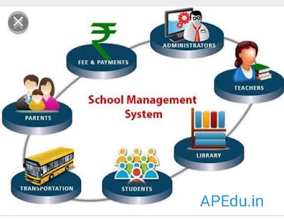 SCHOOL TRANSORMATION MONITORING SYSTEM APP Install
