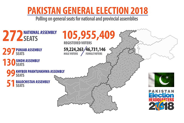 Pakistan General Election 2018 | Polling on General Seats for National and Provincial Assemblies