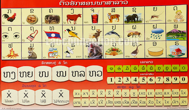 Lao language posters