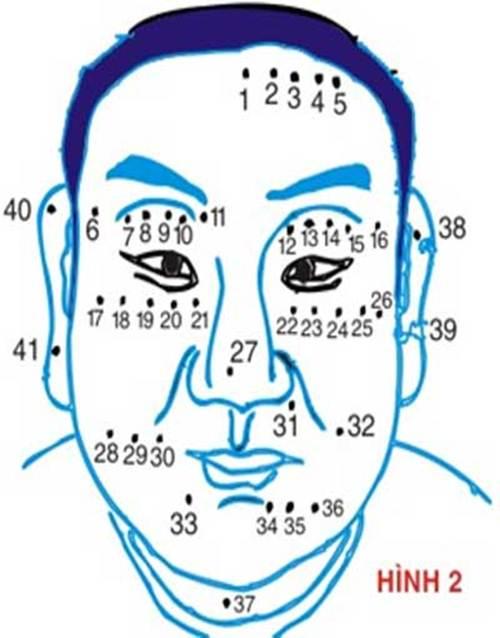 Xem bói nốt ruồi trên mặt biết chính xác vận số, tài lộc của chủ nhân