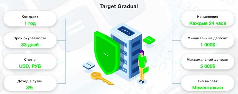 Инвестиционные планы Target Money 2
